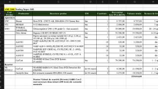 PCR-oferta